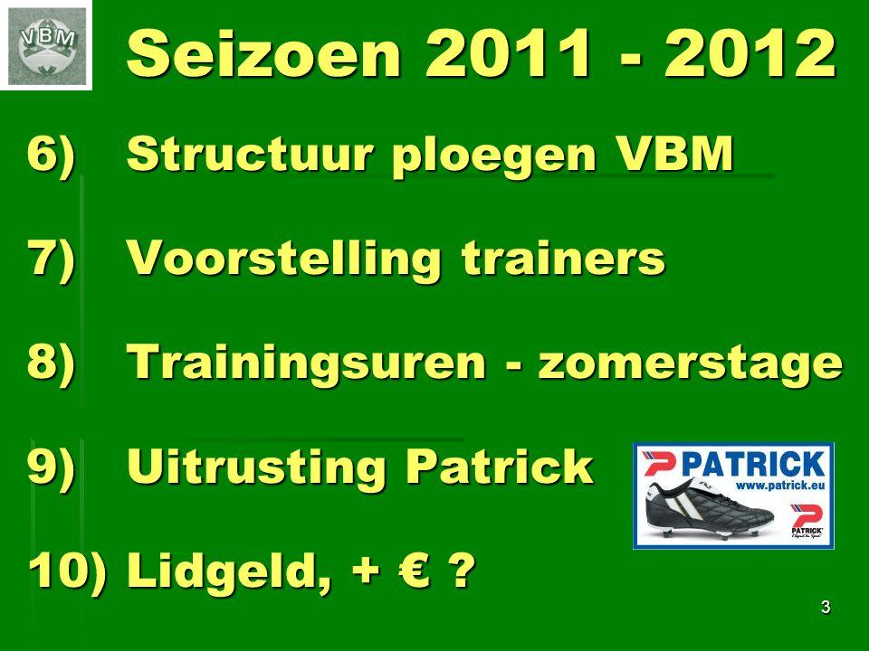 Seizoen 2011 - 2012 6) Structuur ploegen VBM 7) Voorstelling trainers 8) Trainingsuren - zomerstage 9) Uitrusting Patrick 10) Lidgeld, + € .