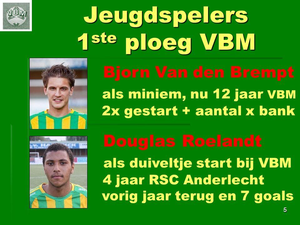 Jeugdspelers 1ste ploeg VBM