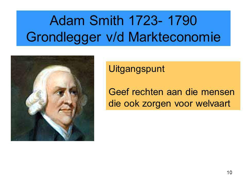 Grondlegger v/d Markteconomie