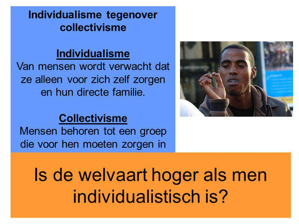 Individualisme tegenover collectivisme
