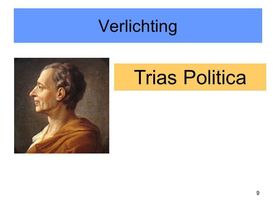 Verlichting Trias Politica Productieketen