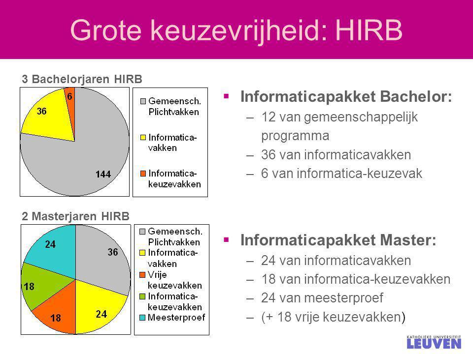 Grote keuzevrijheid: HIRB