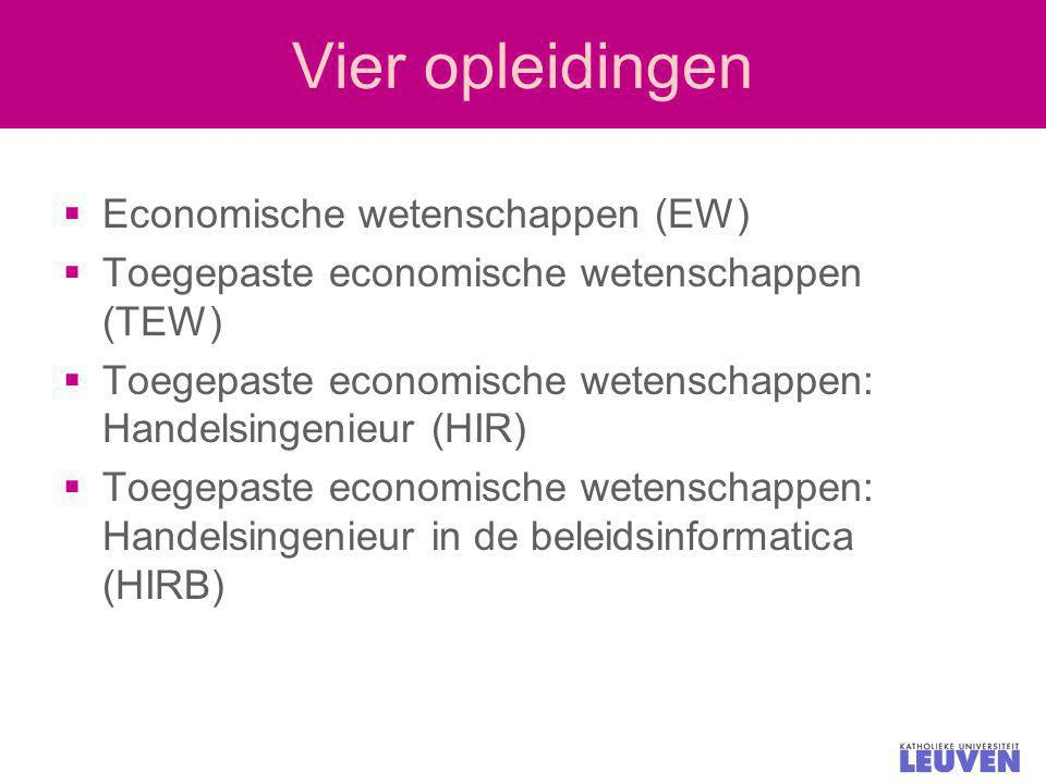 Vier opleidingen Economische wetenschappen (EW)