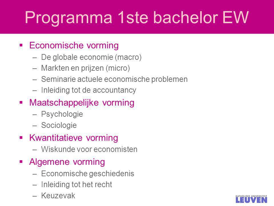 Programma 1ste bachelor EW