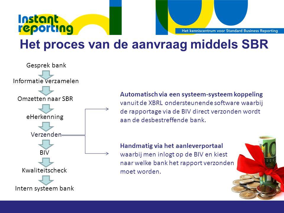 Het proces van de aanvraag middels SBR