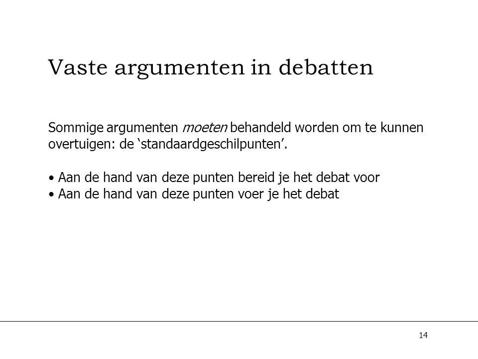 Vaste argumenten in debatten