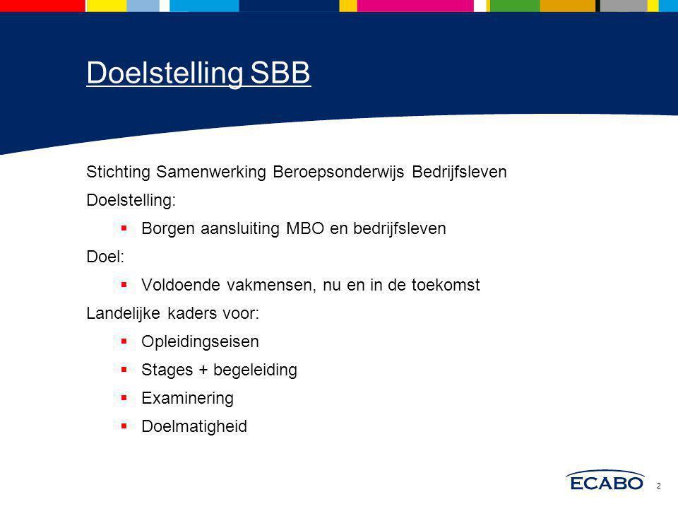 Doelstelling SBB Stichting Samenwerking Beroepsonderwijs Bedrijfsleven