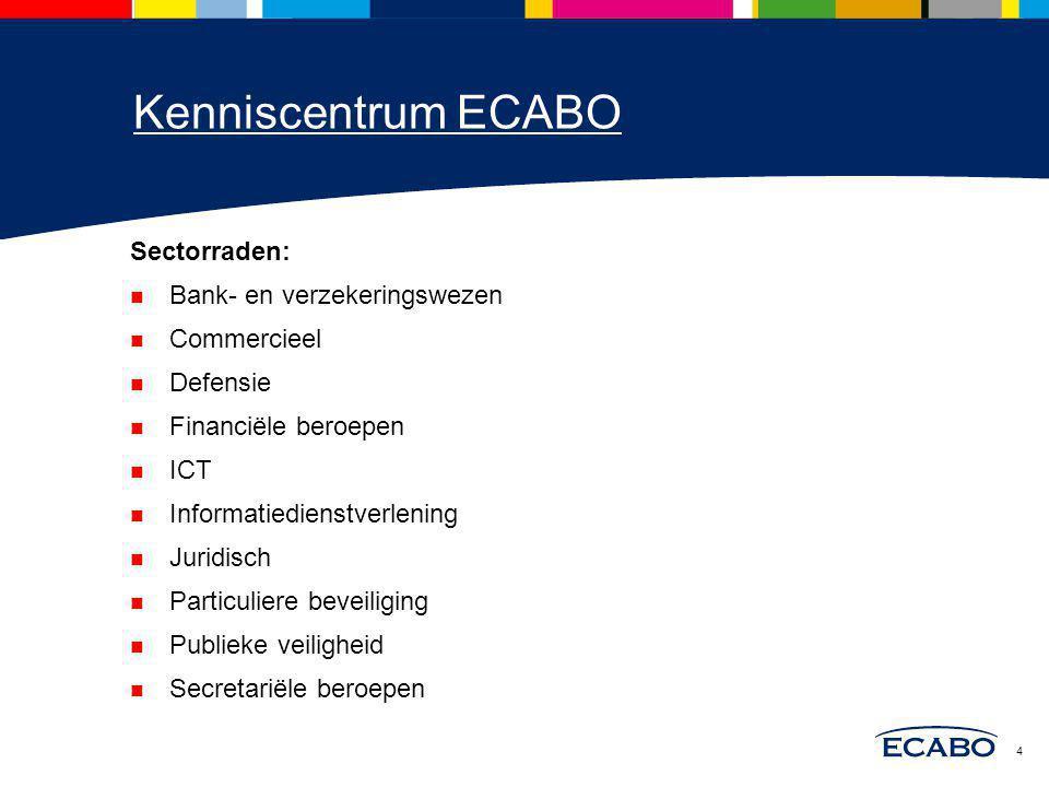 Kenniscentrum ECABO Sectorraden: Bank- en verzekeringswezen