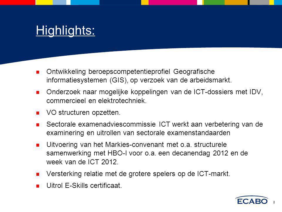 Highlights: Ontwikkeling beroepscompetentieprofiel Geografische informatiesystemen (GIS), op verzoek van de arbeidsmarkt.