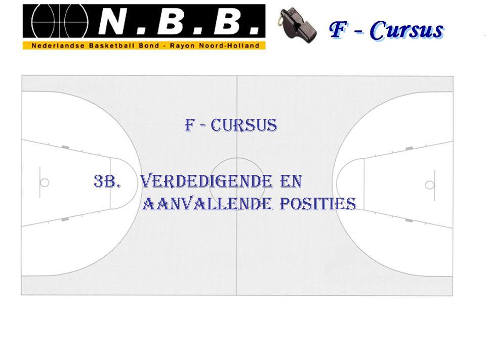 F - Cursus 3b. verdedigende en aanvallende posities
