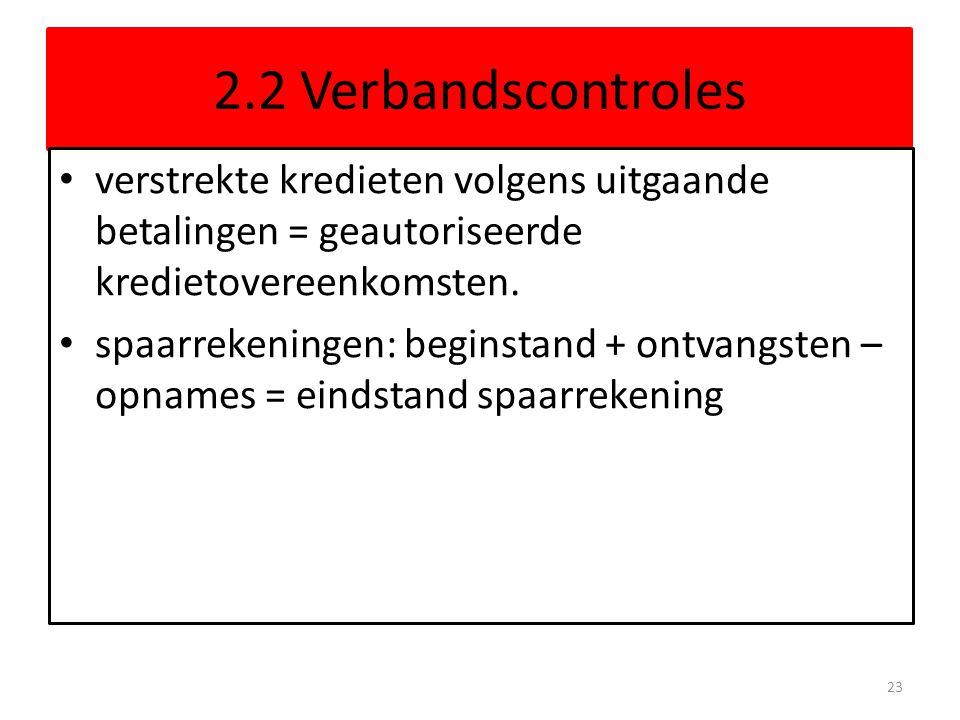 2.2 Verbandscontroles verstrekte kredieten volgens uitgaande betalingen = geautoriseerde kredietovereenkomsten.