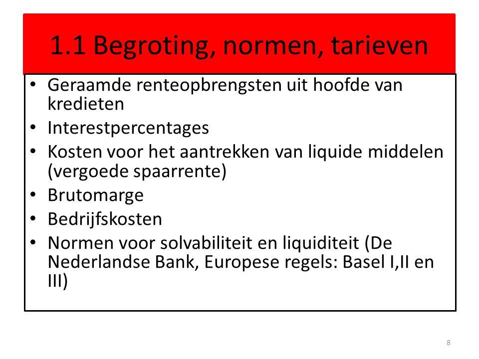 1.1 Begroting, normen, tarieven