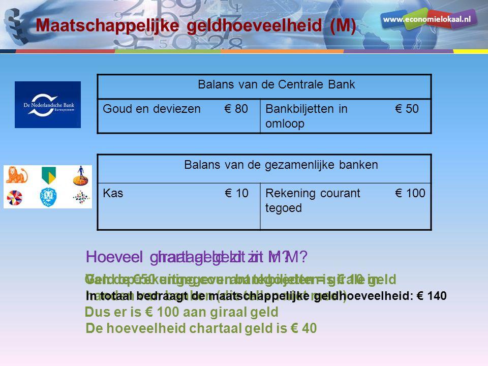 Maatschappelijke geldhoeveelheid (M)