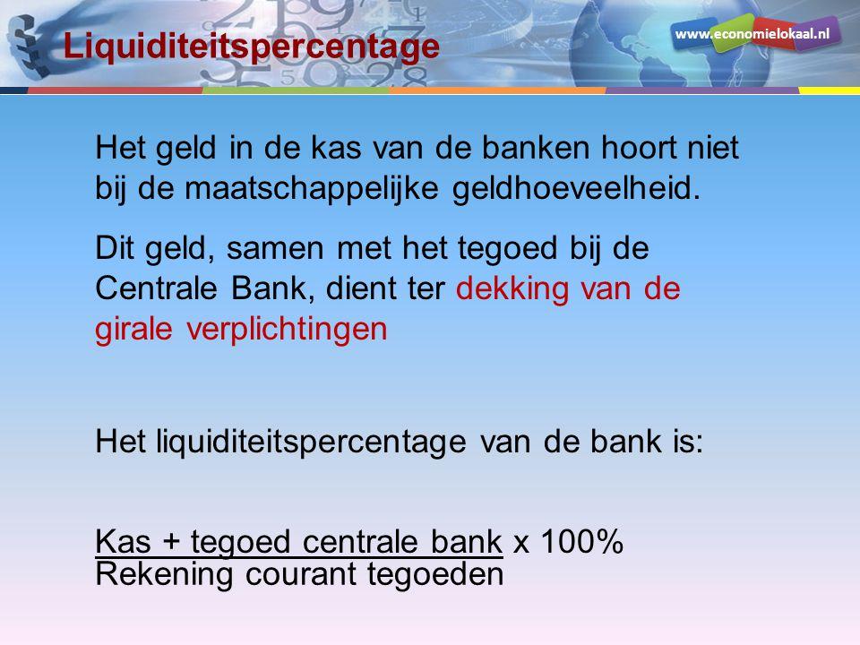 Liquiditeitspercentage