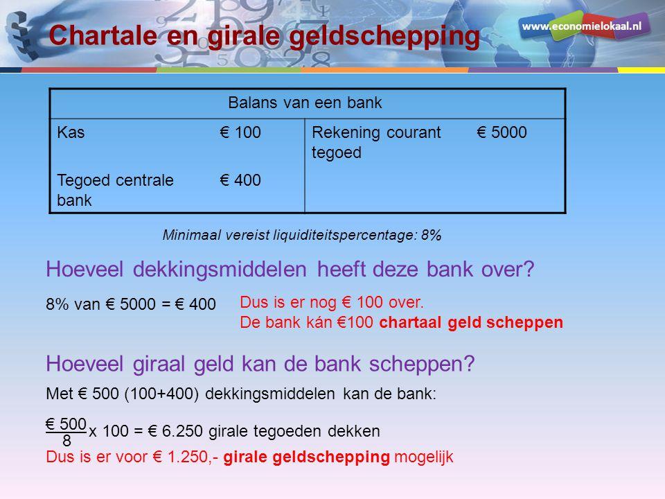 Chartale en girale geldschepping