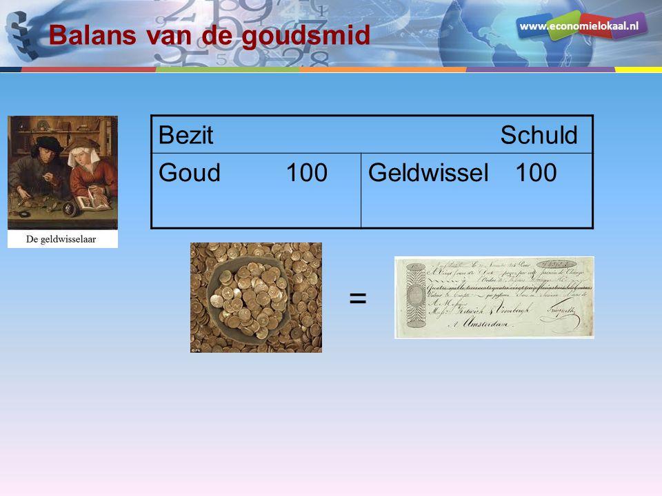 Balans van de goudsmid Bezit Schuld Goud 100 Geldwissel =