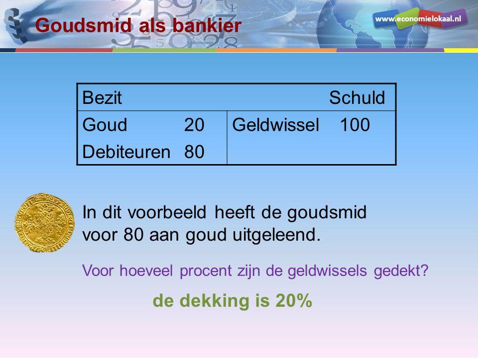 Goudsmid als bankier Bezit Schuld Goud 20 Geldwissel 100 Debiteuren 80