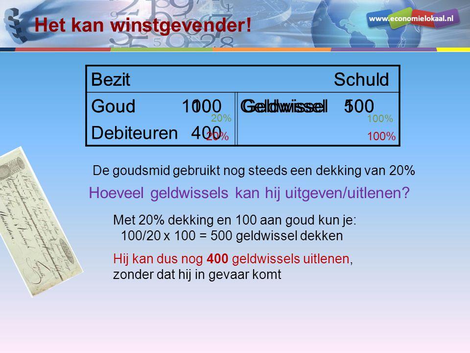 Het kan winstgevender! Bezit Schuld Goud 100 Geldwissel 500 Debiteuren