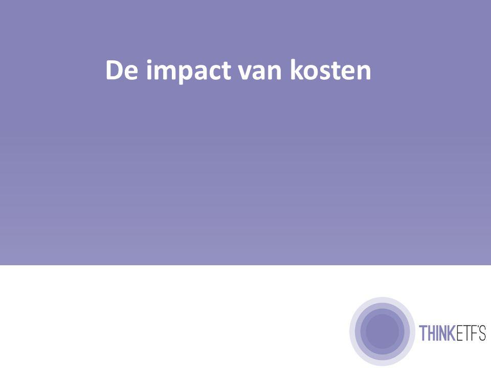Impact van kosten Sturen op rendement of op kosten