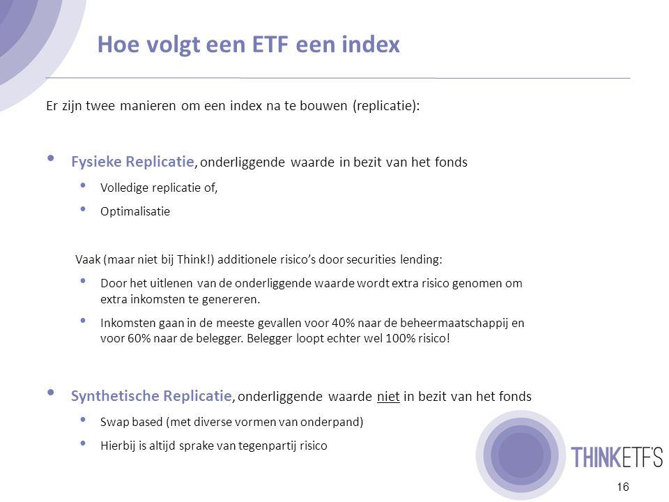 Fysieke replicatie Fysieke ETF Belegger Markt Markt-participant