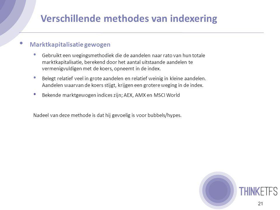 Verschillende methodes van indexering
