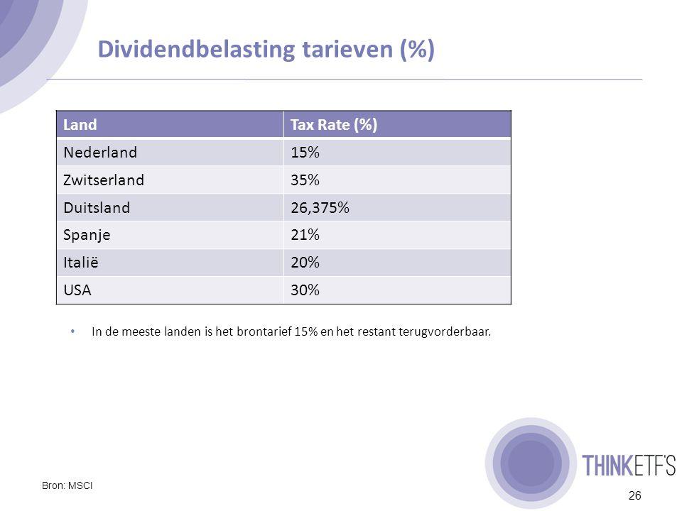 Dividendbelasting: verschil bruto/netto rendement