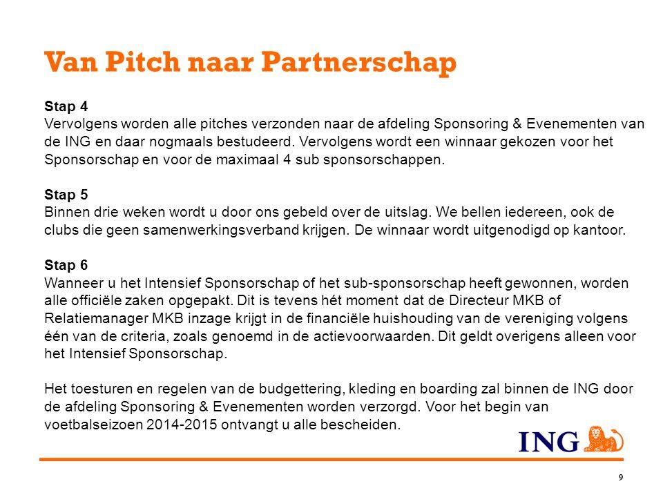 Van Pitch naar Partnerschap