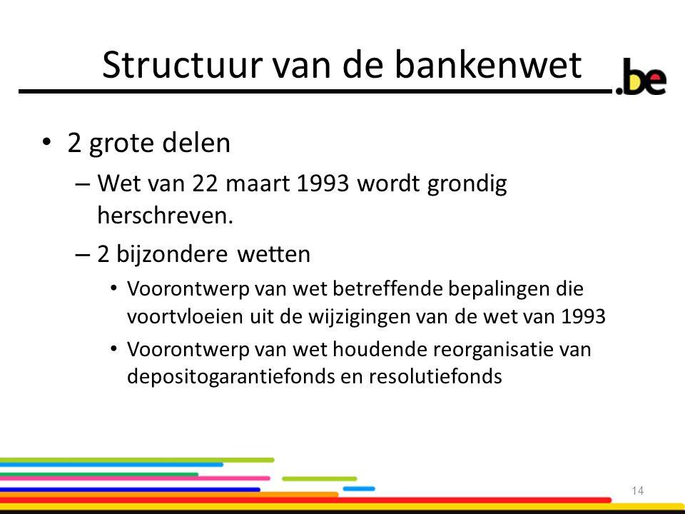 Structuur van de bankenwet