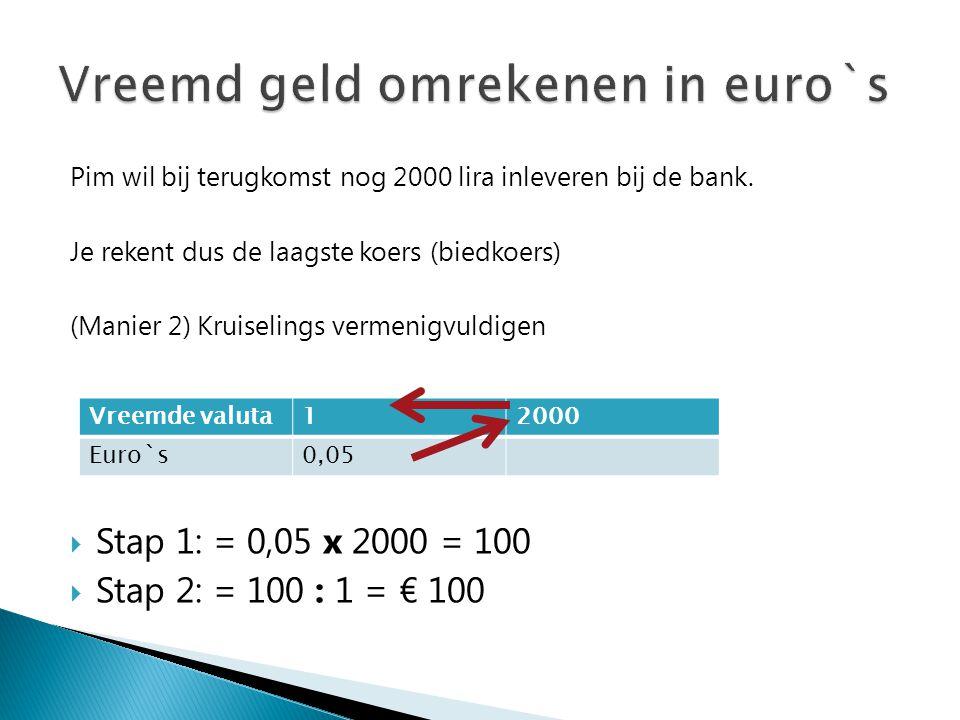 Vreemd geld omrekenen in euro`s