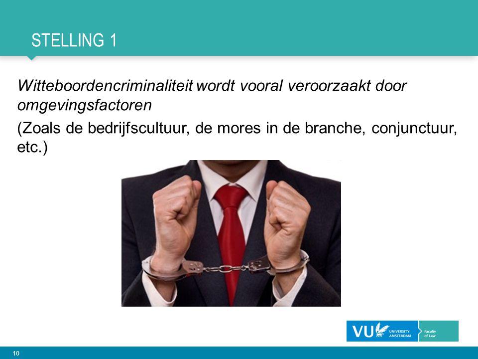 Stelling 1 Witteboordencriminaliteit wordt vooral veroorzaakt door omgevingsfactoren.