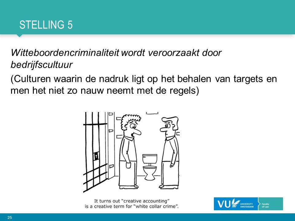 Stelling 5 Witteboordencriminaliteit wordt veroorzaakt door bedrijfscultuur.