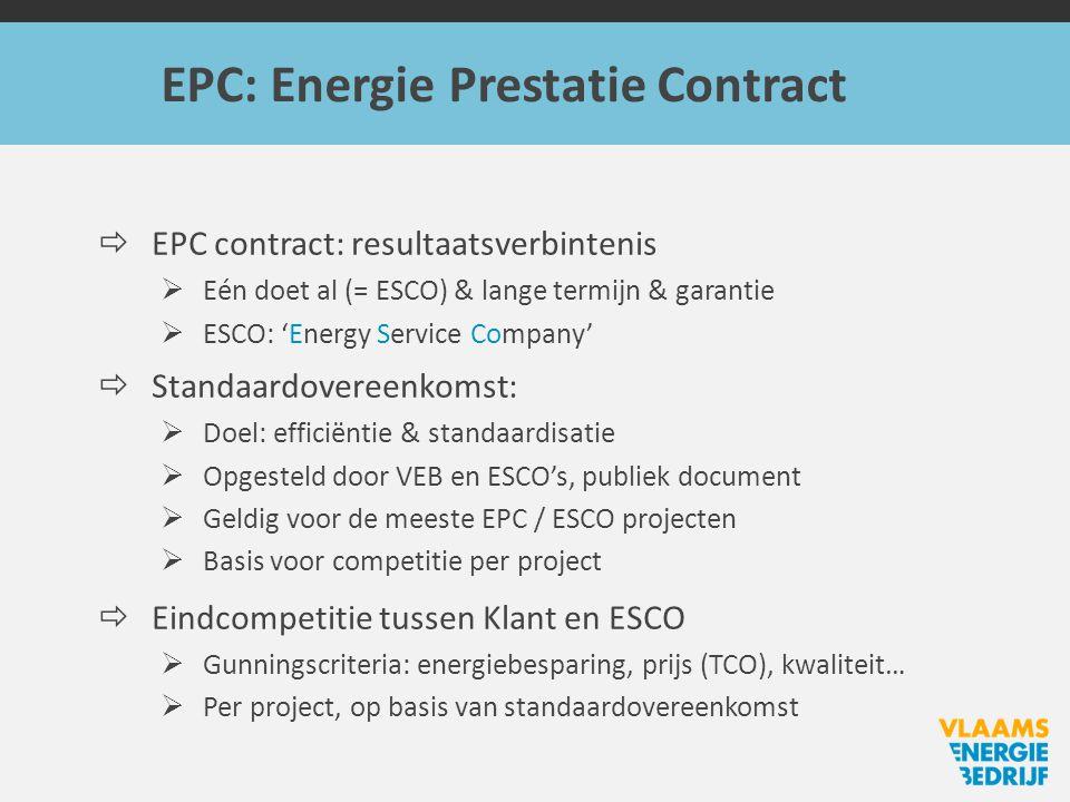 EPC: Energie Prestatie Contract