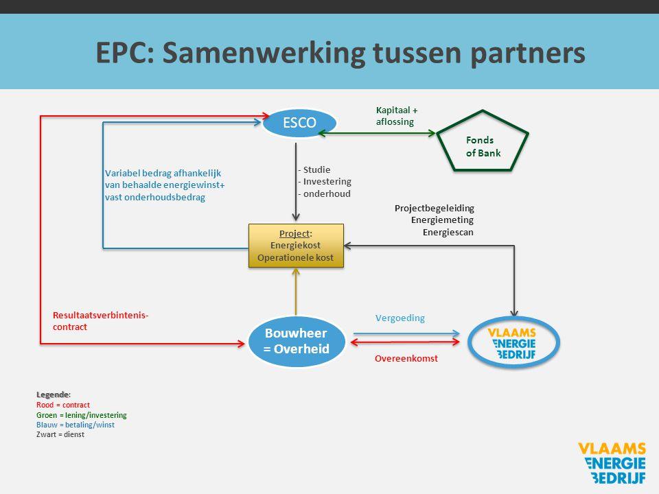 EPC: Samenwerking tussen partners