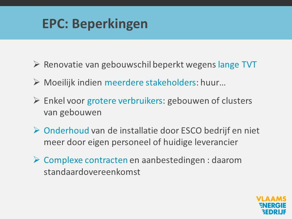 EPC: Beperkingen Renovatie van gebouwschil beperkt wegens lange TVT