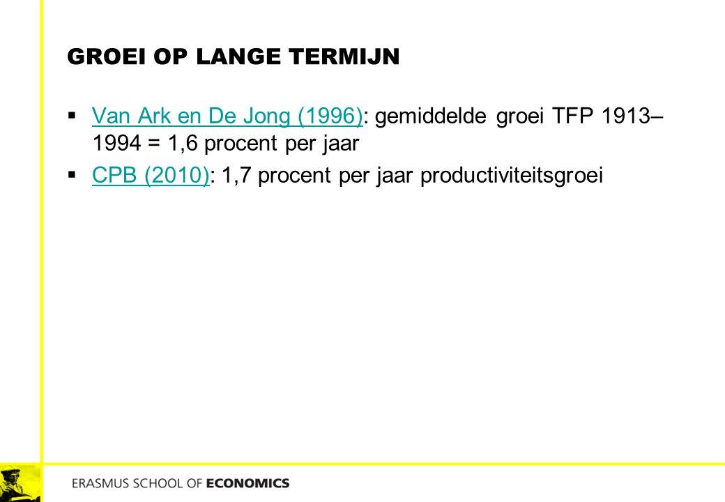 Groei op lange termijn Van Ark en De Jong (1996): gemiddelde groei TFP 1913–1994 = 1,6 procent per jaar.