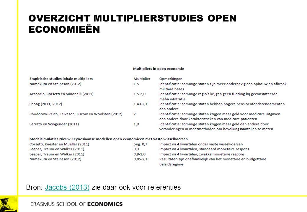 OVERZICHT MULTIPLIERSTUDIES open economieËn