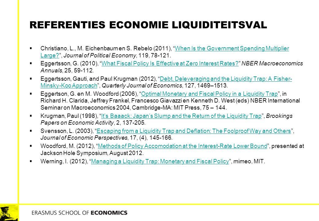 Referenties economie liquiditeitsval