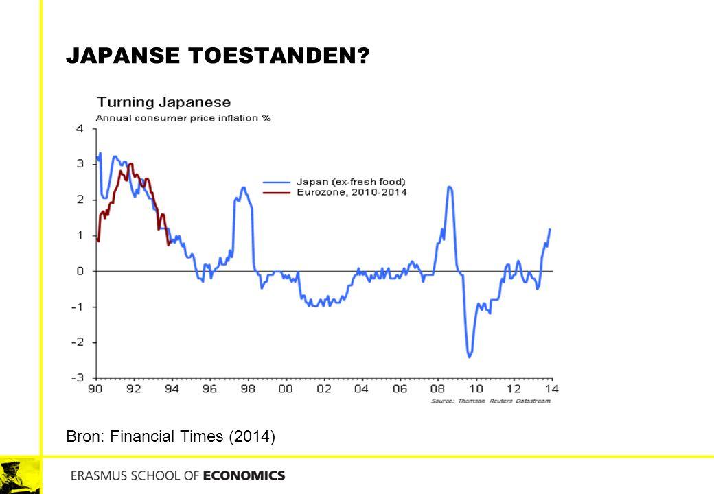 Japanse toestanden Bron: Financial Times (2014)