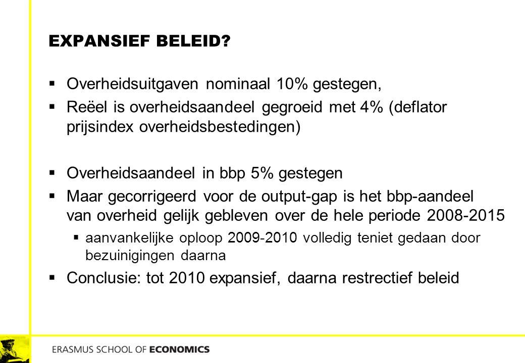 Overheidsuitgaven nominaal 10% gestegen,