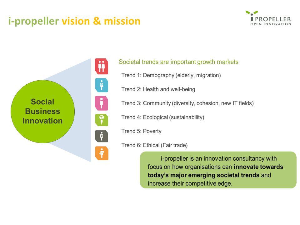 i-propeller vision & mission