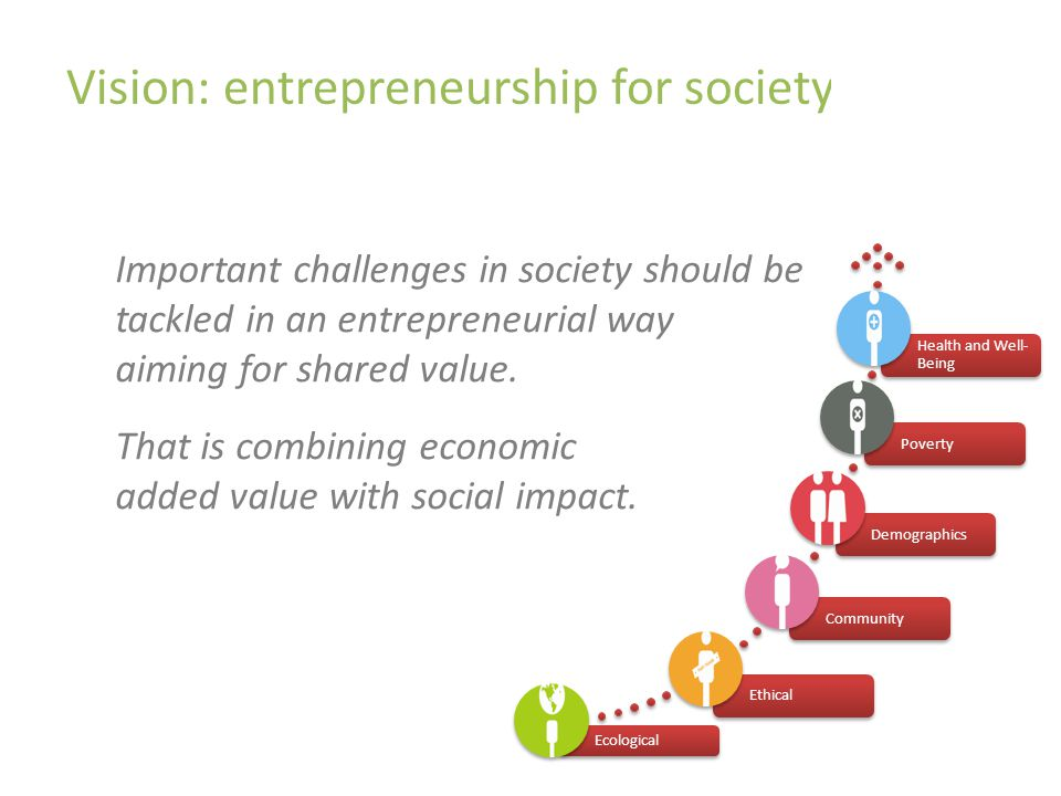 Vision: entrepreneurship for society