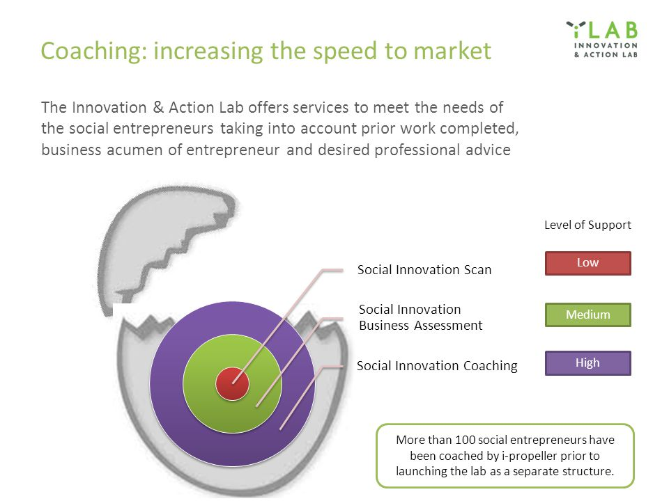 Coaching: increasing the speed to market