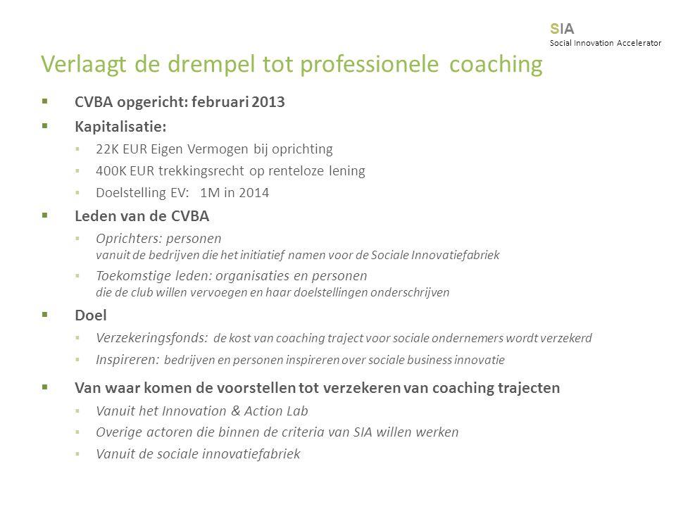 Verlaagt de drempel tot professionele coaching
