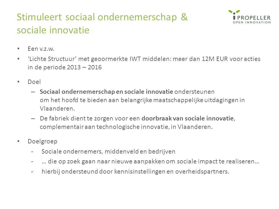 Stimuleert sociaal ondernemerschap & sociale innovatie
