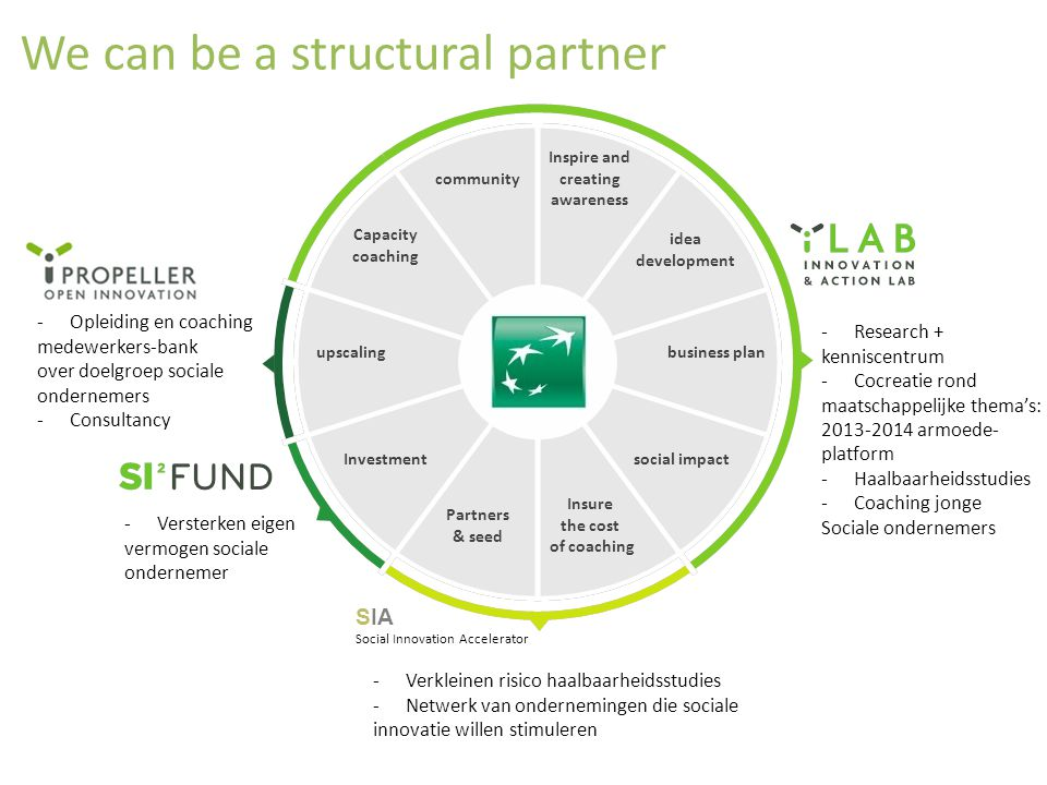 We can be a structural partner