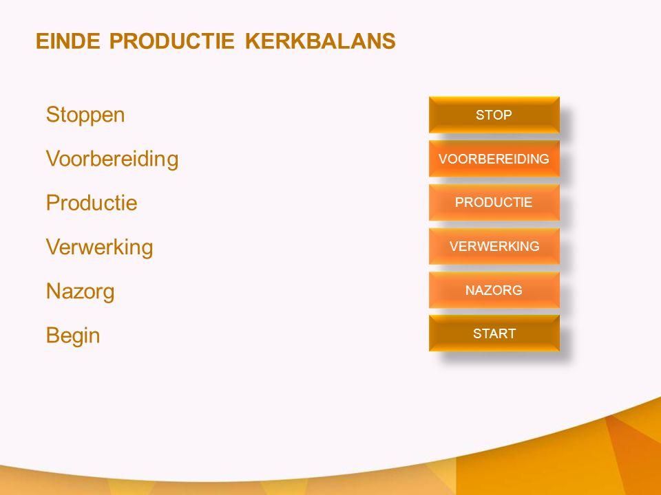 EINDE PRODUCTIE KERKBALANS Stoppen Voorbereiding Productie Verwerking