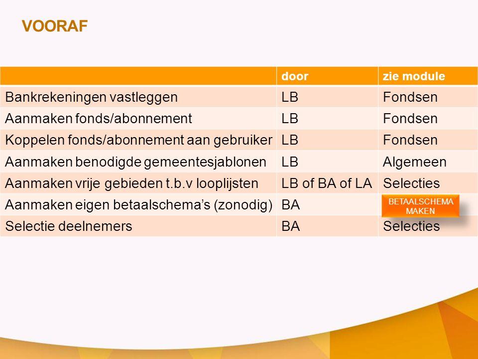 VOORAF Bankrekeningen vastleggen LB Fondsen Aanmaken fonds/abonnement