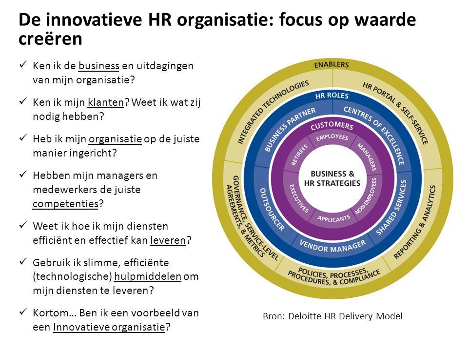 De innovatieve HR organisatie: focus op waarde creëren