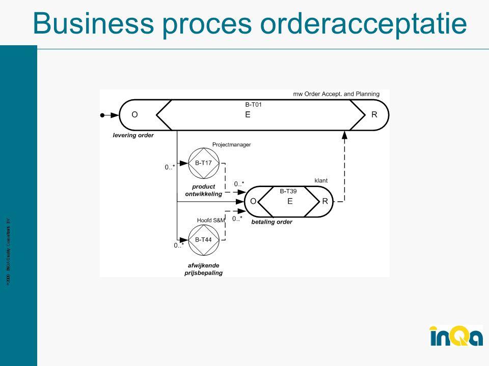 Business proces orderacceptatie
