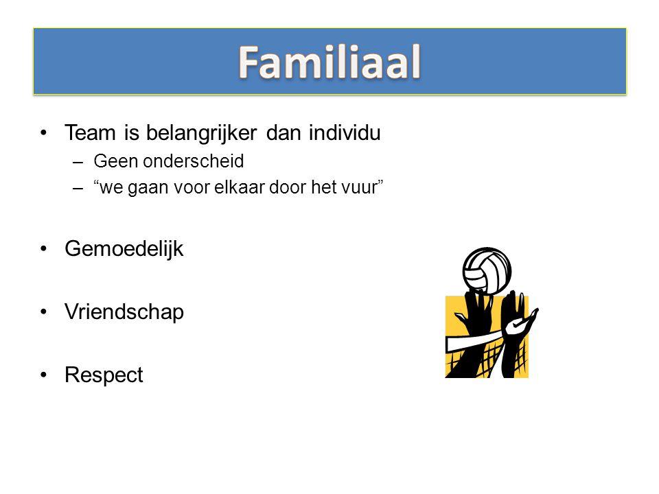 Familiaal Team is belangrijker dan individu Gemoedelijk Vriendschap
